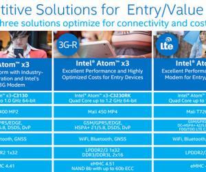 英特尔发新Atom 首次整合通讯模块瞄准Win10