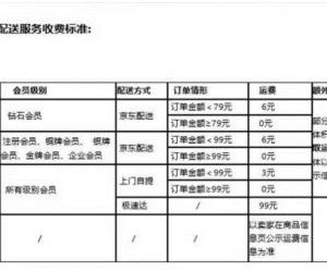 京东CEO:消费者自愿付费获优质服务