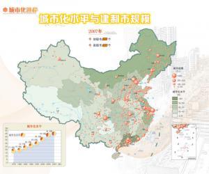 中国未来20年的八大趋势