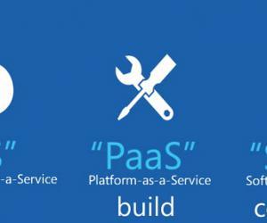 关于云服务的IaaS, PaaS和SaaS都做些什么
