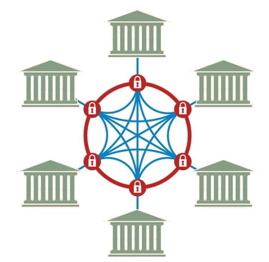 公有链VS私有链配图2.png