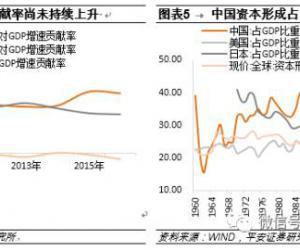 中国已步入消费升级拐点,未来这4个行业成赚钱风口