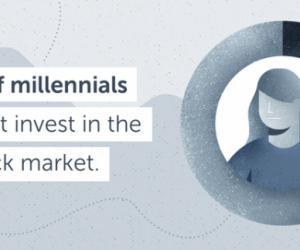 美国千禧一代的股市恐惧症:即便有钱 也不入市
