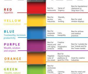使用色彩心理学来改善您的营销